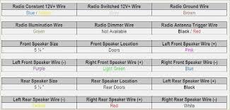 1997 ford f250 radio wiring diagram davehaynes me 2001 toyota avalon radio wiring diagram artistpoolfo