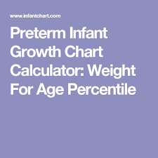 Preterm Infant Growth Chart Calculator Weight For Age