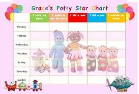 Potty Toilet Training Reward Chart Personalised Girls Boys