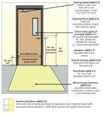 height of door height of door images standard door height height of door handles height of door