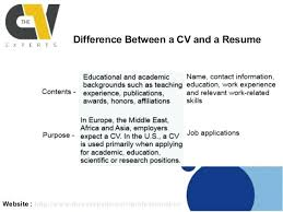 Resume V Curriculum Vitae – Weeklyresumes.co