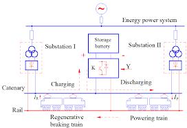 minn kota trolling motor plug wiring diagram images diagram minn kota 12v wiring schematic minn kota diagram trolling