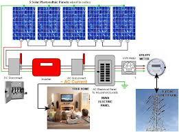 wiring pv panels wiring diagram technic
