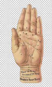 Palmistry Hand Png Clipart Art Chart Clip Art Drawing