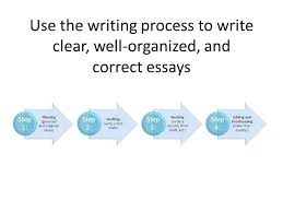 english professor jennifer martin ppt  use the writing process to write clear well organized and correct essays