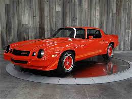 1980 Chevrolet Camaro Z28 for Sale | ClassicCars.com | CC-988738