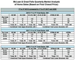 Calendar Quarters Quarter Q1 Q2 Q3 Q4 Federal Fiscal Year 2017 Calendar Quarters