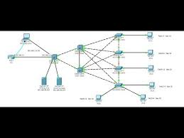 how to configure layer 3 switch using vlan's youtube access layer definition at Computer Access Layer Switch Diagram