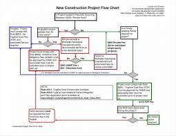 Pert Chart Vs Gantt Chart Of Gantt Chart Spreadsheet
