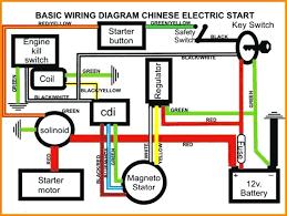 loncin 125 pit bike wiring diagram diagrams 125cc davejenkins club loncin wiring diagram at Loncin Wiring Diagram