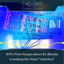 For one bitcoin you get today 19,874,824 naira 51 kobo. Iota Price Surges Above 1 Bitcoin Is Making The Naira Valueless