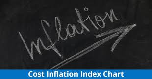 Indexation Chart Pdf Cost Inflation Index Cii Chart For Long Term Capital Gains