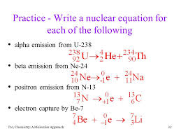 alpha decay equation jennarocca