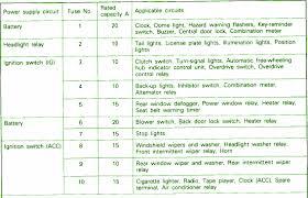 1993 mitsubishi montero 6 cyl engine fuse box diagram circuit 1993 mitsubishi montero 6 cyl engine fuse box diagram