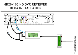 direct tv wiring diagrams schematics and wiring diagrams hook up diagram dtv converter box tv vcr dvd audio receiver