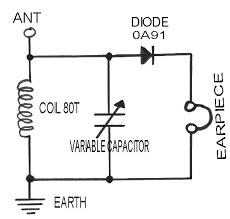 basic crystal radio set radio m0dad antenna pmr446 cb qrp circuit