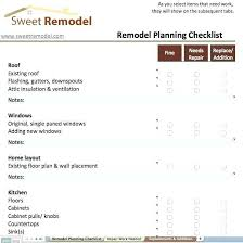 Remodel Estimating Spreadsheet House Renovation Budget Spreadsheet Awesome Home Remodel Checklist