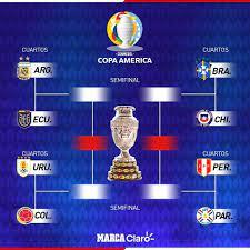 Brasil vs Chile, Argentina vs Ecuador ...