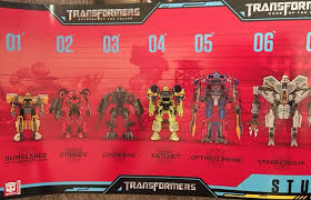 Transformers G1 Scale Chart New Transformers Studio Series Bumblebee Figures And Scale