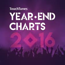 Song Charts By Year Touchtunes Announces 2016a S Top Jukebox Artist And Song