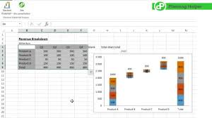How To Create Stacked Waterfall Chart