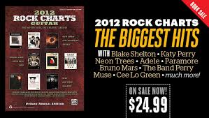 Learn The Biggest Songs Of 2012 With Rock Charts Guitar