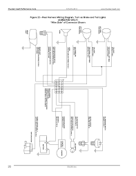 fxstc wiring diagram house wiring diagram symbols \u2022 Wiring Diagram Symbols 1995 fxstc wiring diagram inspiration wiring diagrams page 4 club rh irelandnews co simple wiring diagrams