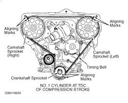 nissan xterra engine diagram diy wiring diagrams 1999 nissan quest tail light also nissan frontier 4 0 engine diagram also nissan v6 3