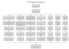 Abc News Robpongi Japans Sacred Gaijin Hierarchy