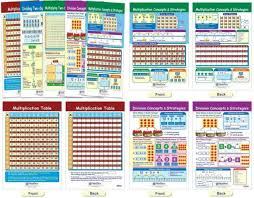 Division Chart To 12 Newpath Learning 93 3503 Multiplication And Division Bulletin Board Chart