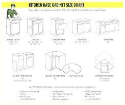 Kitchen Cabinet Dimentions Imsantiago Com