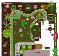 Small Picture Backyard Garden Design I Plans Small Designs Co Designsl Garden