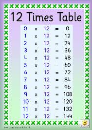 5 X Tables Chart Www Bedowntowndaytona Com