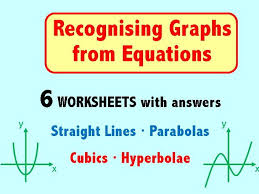 c3 c4 diffeiation and integration basics by skillsheets teaching resources tes