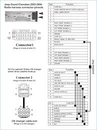 stunning 2003 jeep liberty wiring diagram ideas everything you