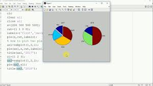 Matlab Pie Chart Color Pie Chart Plot In Matlab