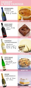 Another Wine Pairing Chart But This Time For Desserts