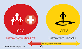 customer acquisition cost customer acquisition cost cac and customer life time value cltv