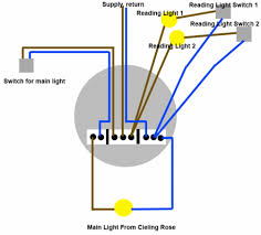 latest wiring diagram for ceiling light fixture wiring diagram within breathtaking ceiling light wiring applied to