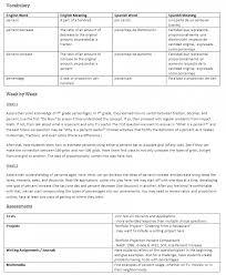 Resume Lesson Plan Templates Letter Writing 2nd Grade Best Custom