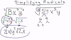 simplifying square root cube root with variables you