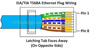 rj 45 patch cable wiring diy enthusiasts wiring diagrams \u2022 straight through serial cable wiring diagram rj45 patch cable wiring diagram how to make an ethernet network rh chromatex me ethernet cable wiring ethernet cable wiring