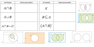 Venn Diagram And Set Notation Set Notation Venn Diagrams Geogebra