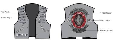 vest companies and web s we have the necessary experience to make only the best custom motorcycle patches let us know exactly what you need and
