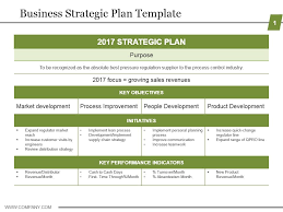 Corporate Business Plan Template Business Strategic Plan Template Powerpoint Guide