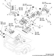 2006 mazda rx8 engine diagram 2006 wiring diagrams online
