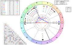 Draconic Chart Calculator 53 Best Cool Stuff Images Astrology Numerology Chart