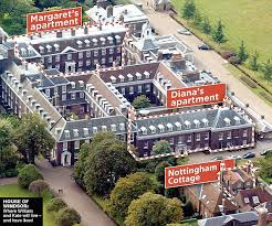 Image result for WHERE IS KENSINGTON