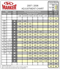 11 Din Settings Chart Chart Paketsusudomba Co Ski Din