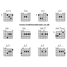 Advanced Guitar Chords A13 A4 A5 A5 A6 A6 A6 7